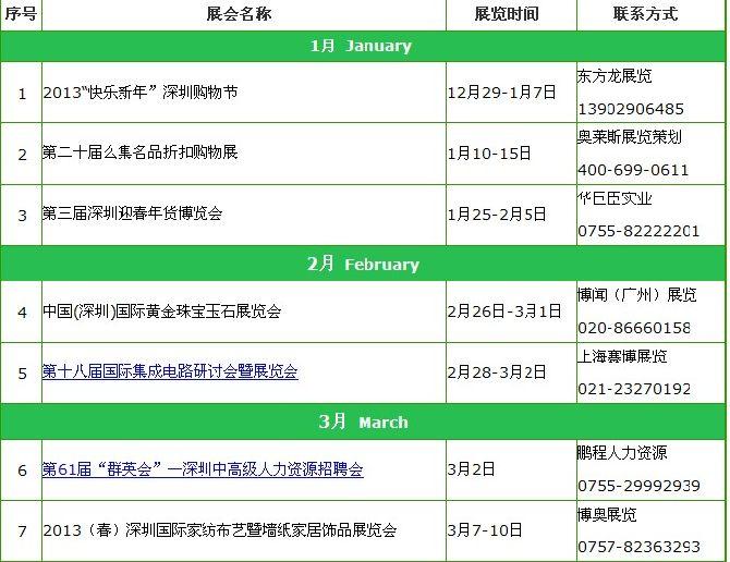 2013上半年深圳会展中心展览计划